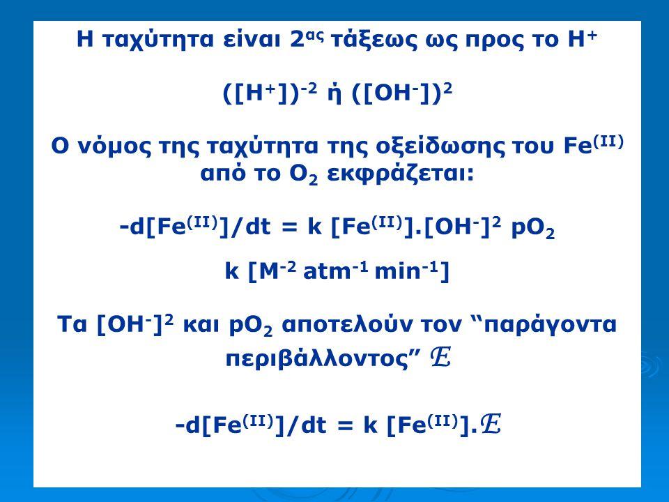 Η ταχύτητα είναι 2ας τάξεως ως προς το Η+ ([Η+])-2 ή ([ΟΗ-])2